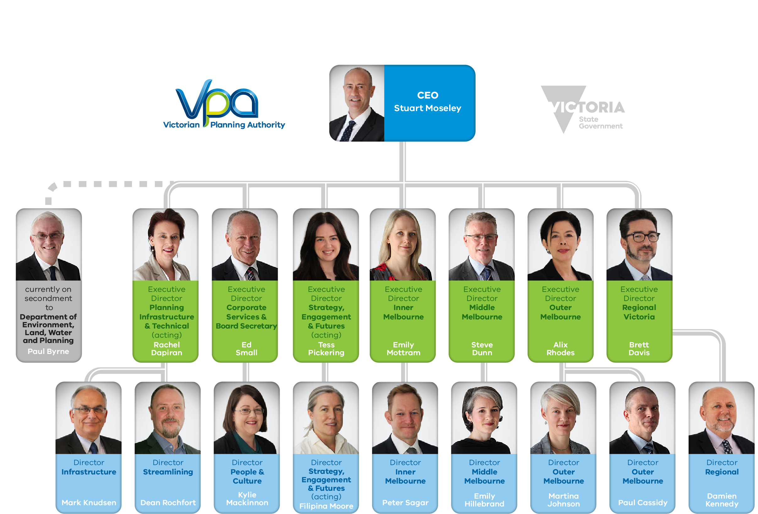 This is an image of the VPA's executive team