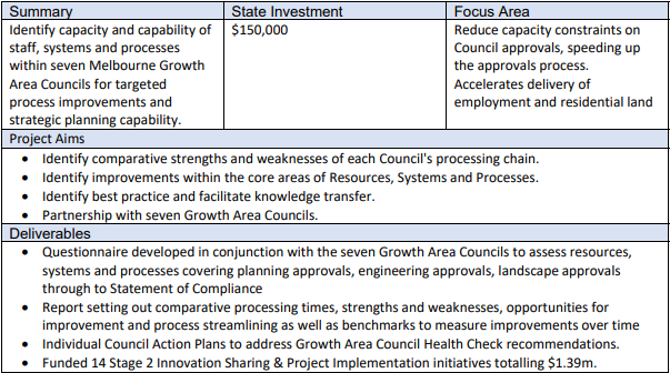 Growth Area Council Health Check Case Study image